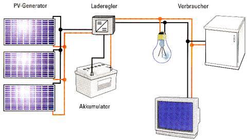 solaranlage schaltplan dynamische amortisationsrechnung. Black Bedroom Furniture Sets. Home Design Ideas